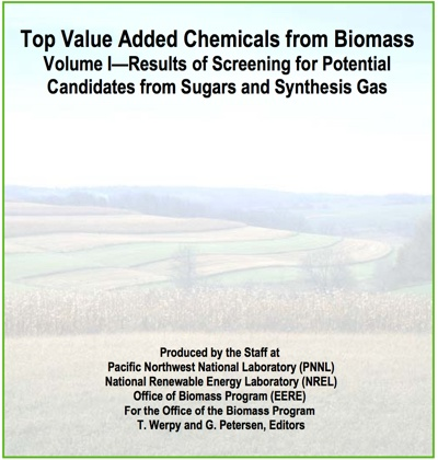 top-value-added-chemicals-from-biomass