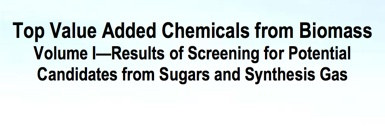 top-value-added-chemicals-title